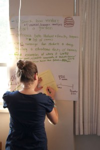 University Leadership Summit participant mapping out an action plan.